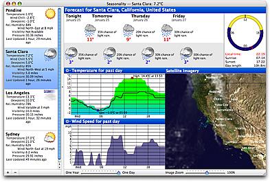 Seasonality Screenshot